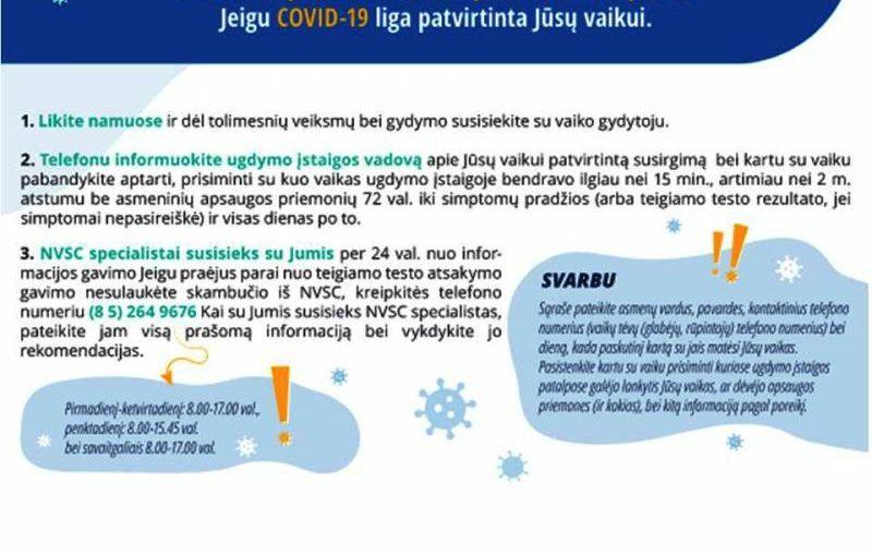INFORMACIJA TĖVELIAMS (GLOBĖJAMS, RŪPINTOJAMS)  DĖL COVID-19 LIGOS